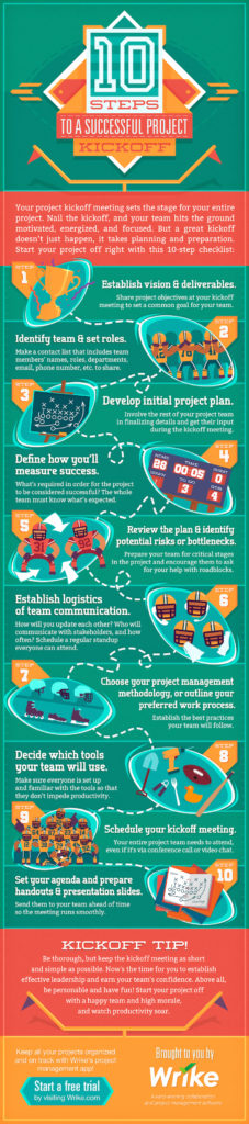 Infographic from 10 Steps to a Kickass Project Kickoff: A Checklist for Project Managers by Wrike